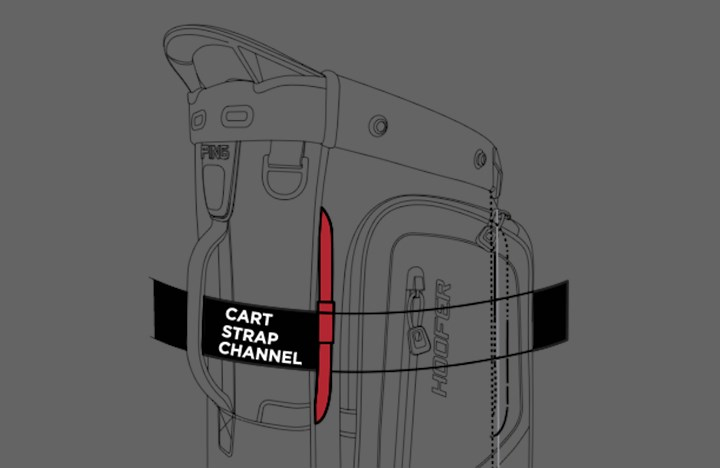Cart strap [illus>