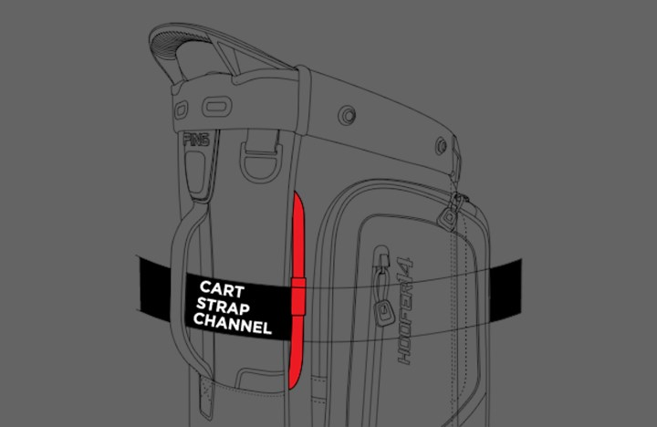 Cart strap [illus]