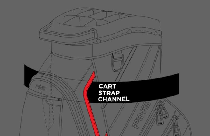 Cart strap [illus]